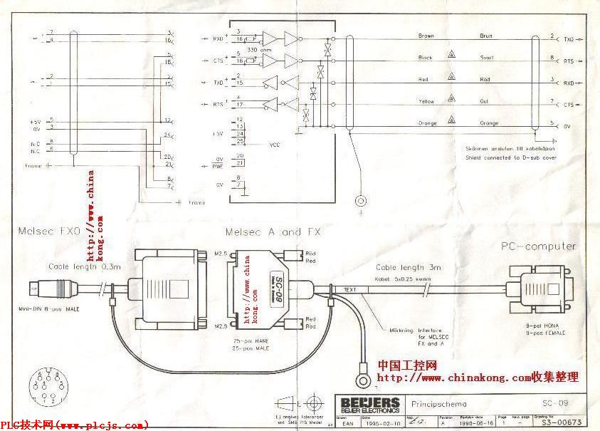 三菱PLC电缆(2)-PLC通信电缆线路集合图片